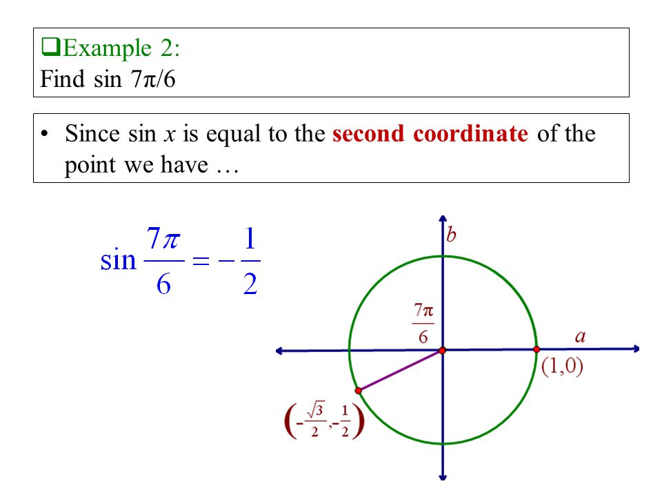 Example 2: Find sin 7π/6 Since sin x is equal to the second coordinate of the point we have …