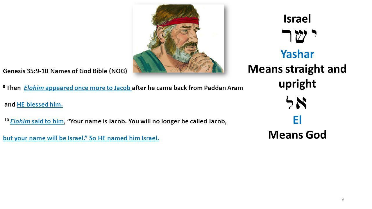 GOD KEEPS HIS PROMISES 10 Hebrew/ English Hebrew LettersPractice Writing VAYISHLACH (And he sent) CHET LAMED SHEEN YOOD VAV ELOHIM (God) FINAL MEM YOOD HEY LAMED ALEF YAHWEH (LORD) HEY VAV HEY YOOD YESHUA (Jesus) HEY AYIN VAV SHEEN YOOD Abraham (Father of nations) FINAL MEM HEY REYSH BET ALEF Isaac (Laughter) QOOF CHET TSADE YOOD Yis-rah-el (Israel) LAMED ALEF REYSH SHIN YOOD CHOOSE TO BE A FRIEND OF GOD