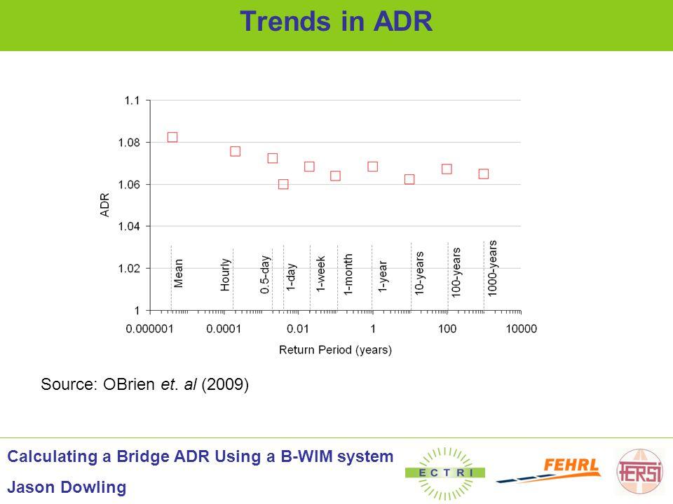 Source: OBrien et. al (2009) Trends in ADR Calculating a Bridge ADR Using a B-WIM system Jason Dowling