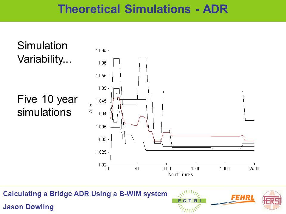 Simulation Variability... Five 10 year simulations Theoretical Simulations - ADR Calculating a Bridge ADR Using a B-WIM system Jason Dowling