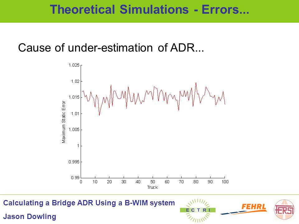Cause of under-estimation of ADR... Theoretical Simulations - Errors... Calculating a Bridge ADR Using a B-WIM system Jason Dowling
