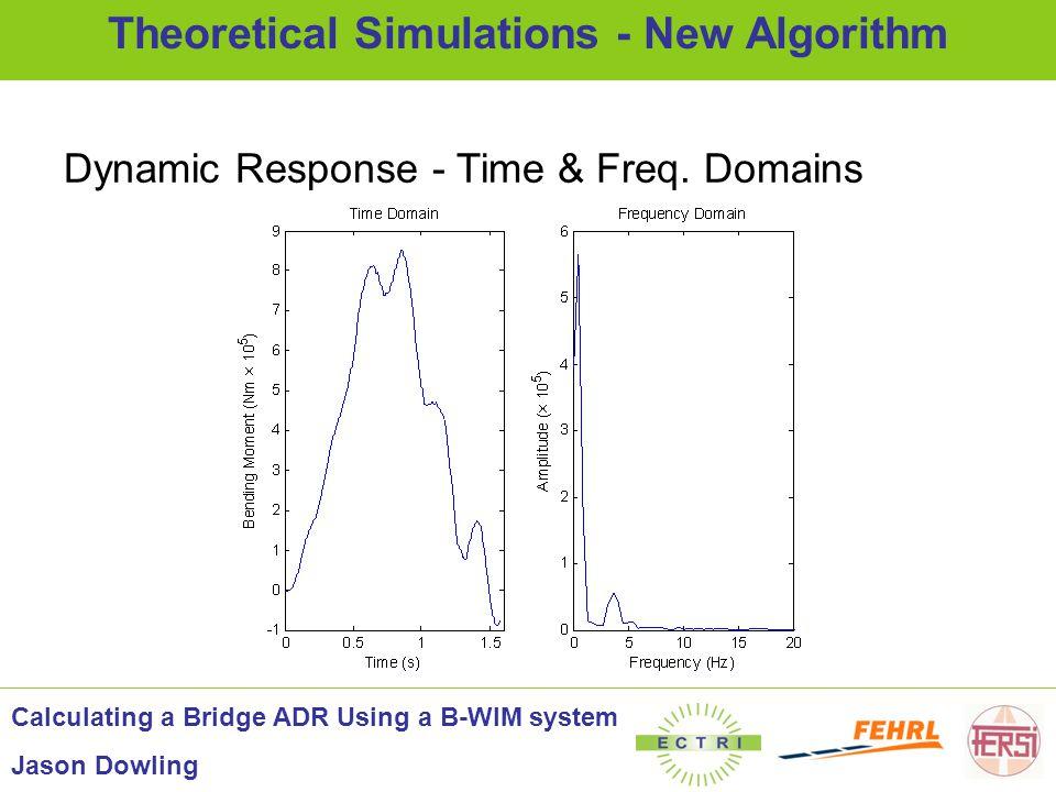Dynamic Response - Time & Freq. Domains Theoretical Simulations - New Algorithm Calculating a Bridge ADR Using a B-WIM system Jason Dowling