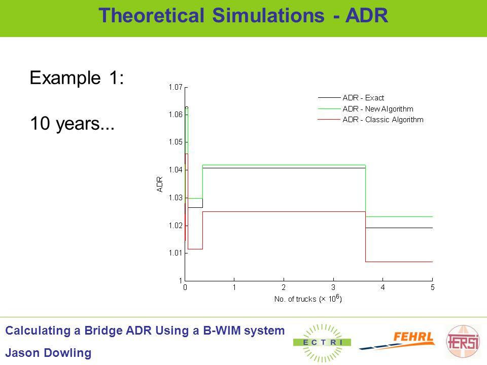 Example 1: 10 years... Theoretical Simulations - ADR Calculating a Bridge ADR Using a B-WIM system Jason Dowling