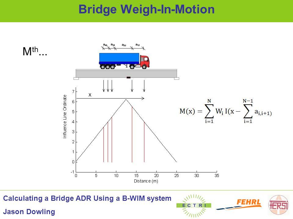 Static BM using New Approach Theoretical Simulations - New Algorithm Calculating a Bridge ADR Using a B-WIM system Jason Dowling