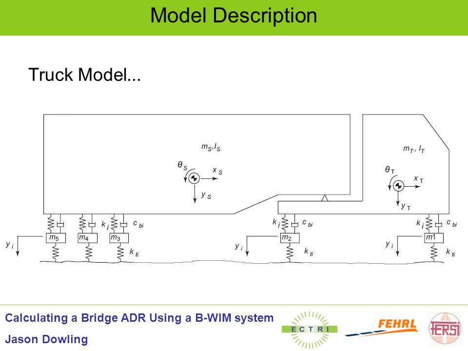 Road 'Carpet' Profile Model Description Calculating a Bridge ADR Using a B-WIM system Jason Dowling