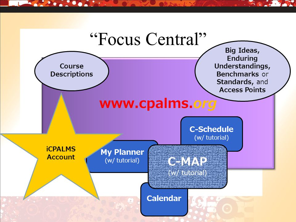 Focus Central www.cpalms.org Course Descriptions Big Ideas, Enduring Understandings, Benchmarks or Standards, and Access Points My Planner (w/ tutorial) Calendar C-Schedule (w/ tutorial) C-MAP (w/ tutorial) iCPALMS Account