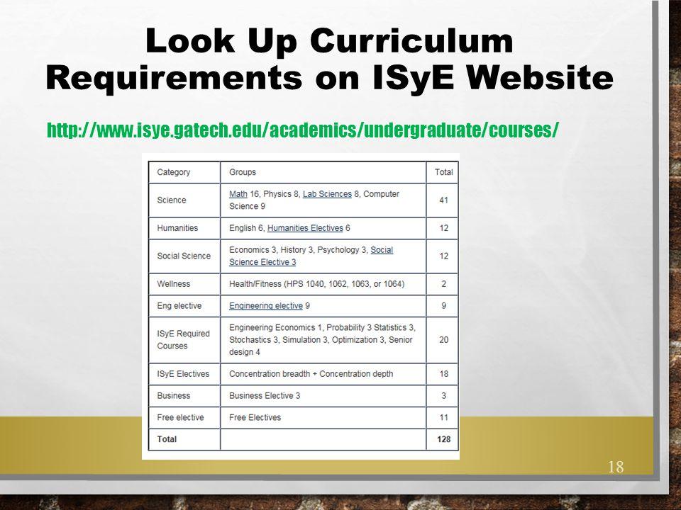 Look Up Curriculum Requirements on ISyE Website http://www.isye.gatech.edu/academics/undergraduate/courses/ 18