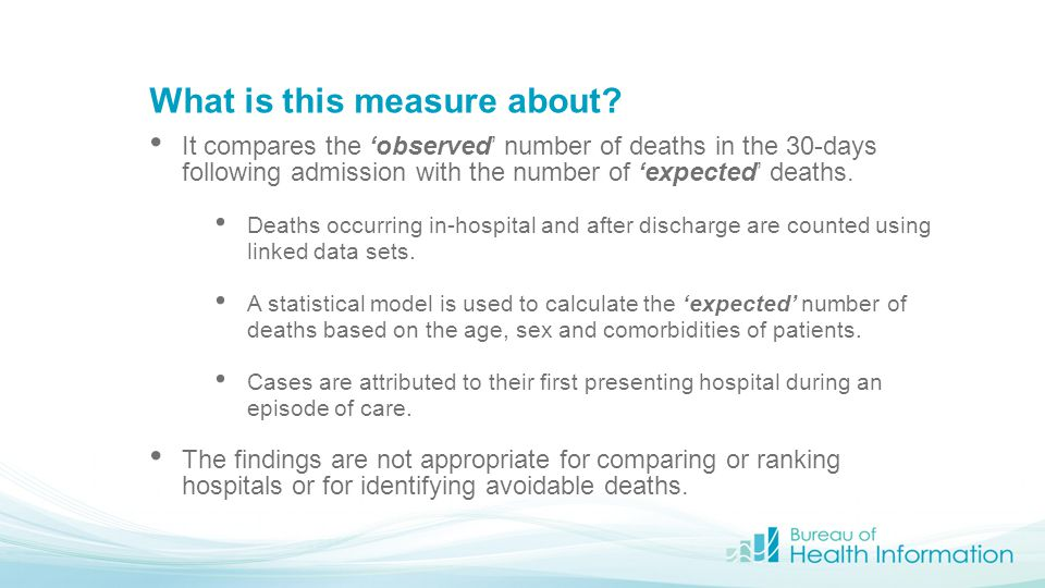 What is this measure about? It compares the 'observed' number of deaths in the 30-days following admission with the number of 'expected' deaths. Death