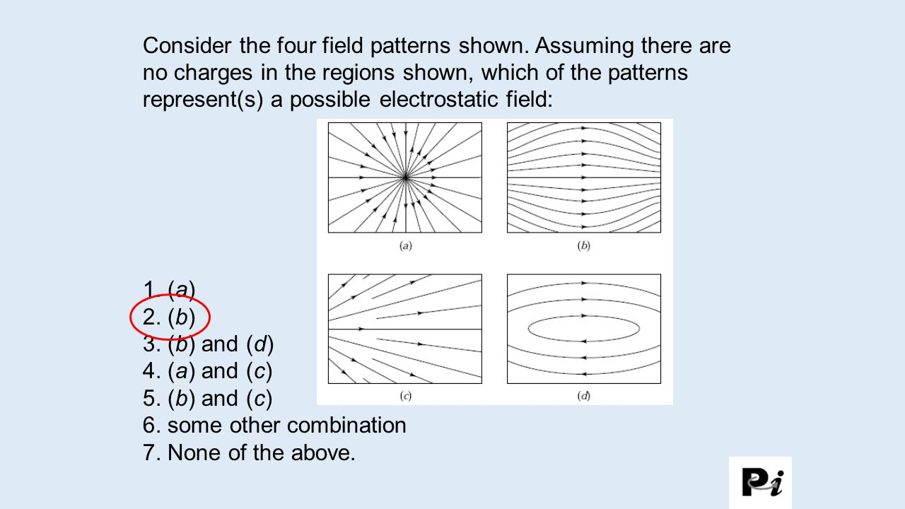 Consider the four field patterns shown.