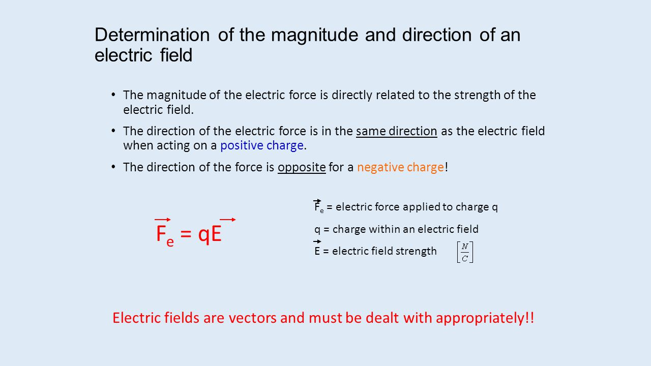 Determination of the magnitude and direction of an electric field The magnitude of the electric force is directly related to the strength of the elect