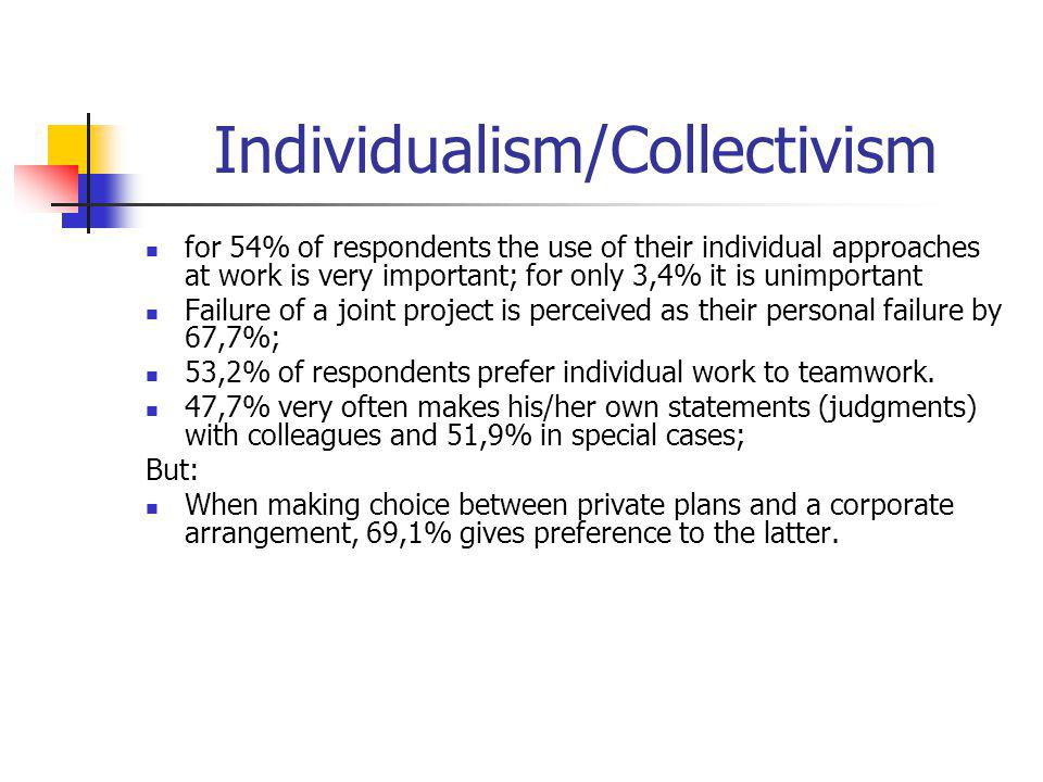 Individualism/Collectivism for 54% of respondents the use of their individual approaches at work is very important; for only 3,4% it is unimportant Fa