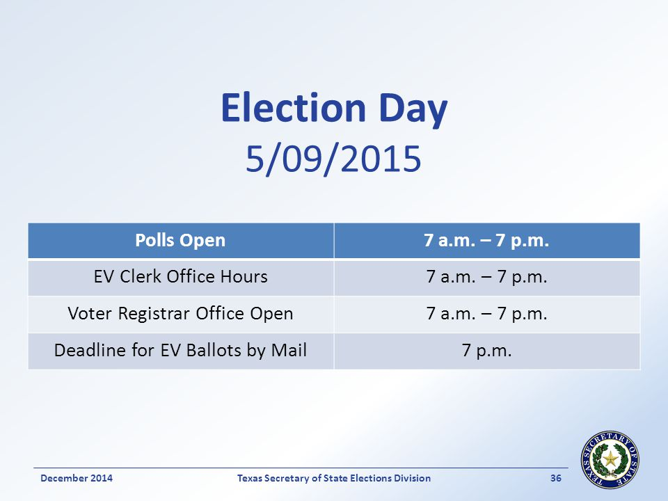 Election Day 5/09/2015 December 2014Texas Secretary of State Elections Division 36 Polls Open7 a.m.