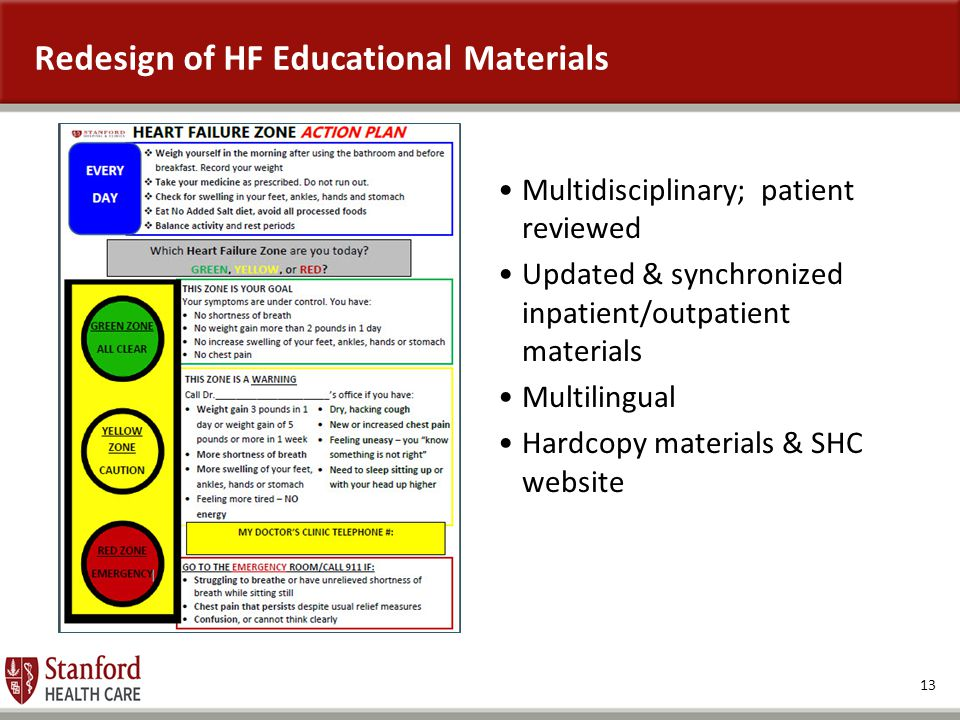 13 Redesign of HF Educational Materials Multidisciplinary; patient reviewed Updated & synchronized inpatient/outpatient materials Multilingual Hardcop