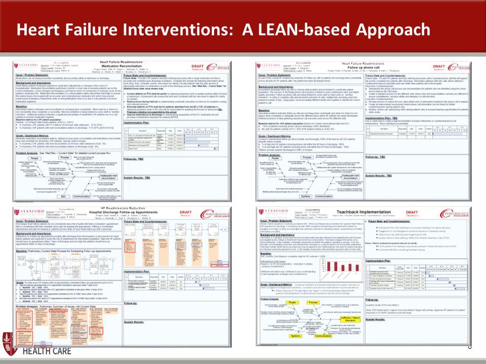 6 Heart Failure Interventions: A LEAN-based Approach
