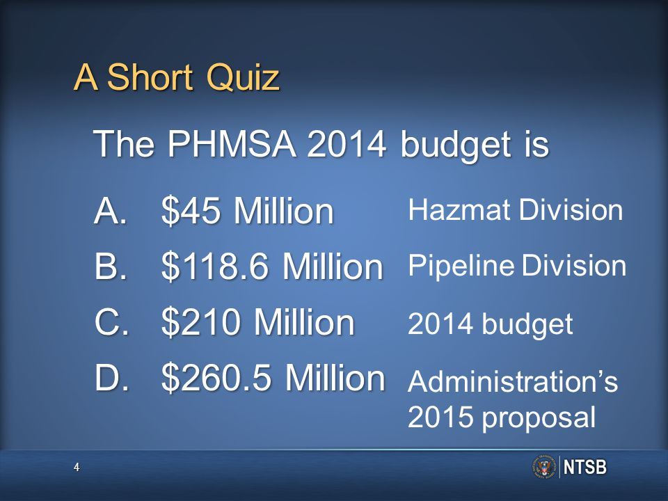 A Short Quiz The PHMSA 2014 budget is A.$45 Million B.$118.6 Million C.$210 Million D.$260.5 Million 4 Hazmat Division Pipeline Division 2014 budget Administration's 2015 proposal