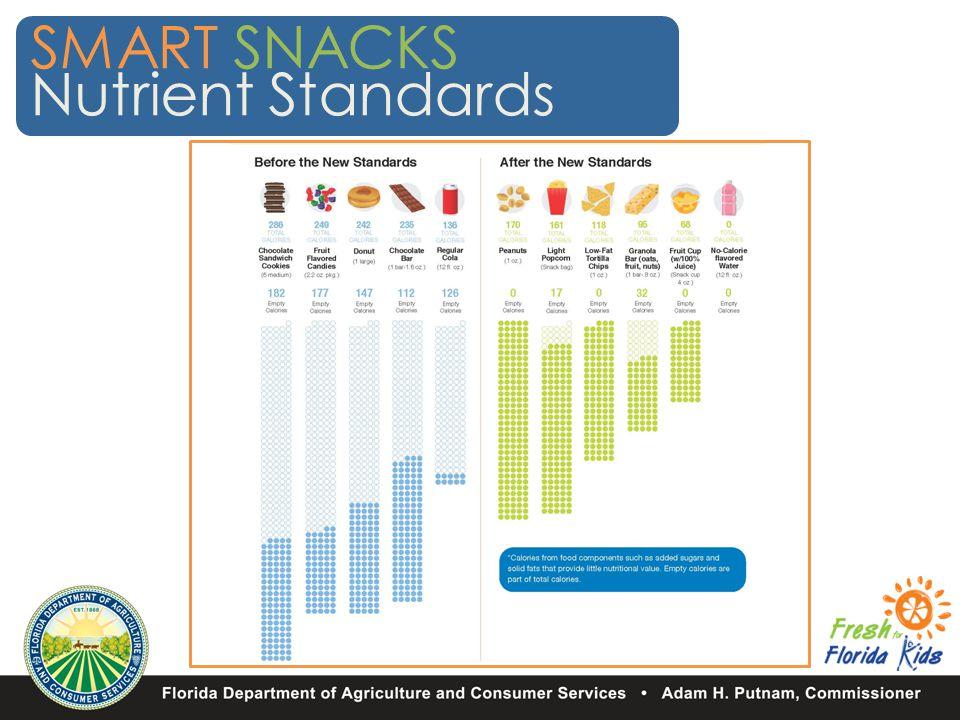 SMART SNACKS IN SCHOOL SMART SNACKS Nutrient Standards