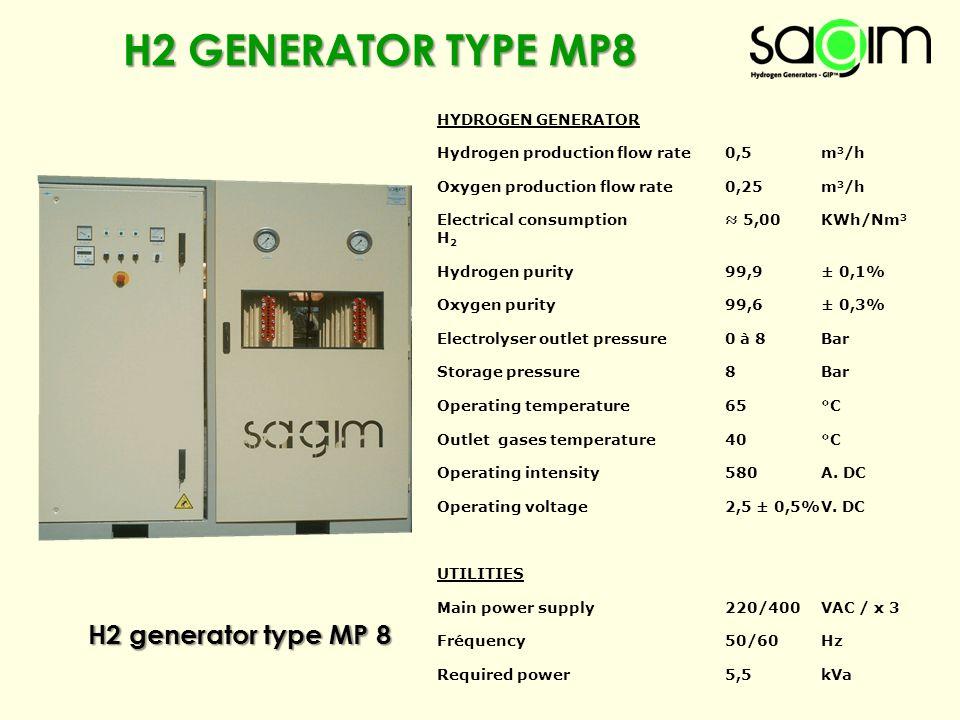 H2 GENERATOR TYPE MP8 HYDROGEN GENERATOR Hydrogen production flow rate0,5 m 3 /h Oxygen production flow rate0,25 m 3 /h Electrical consumption≈ 5,00KW
