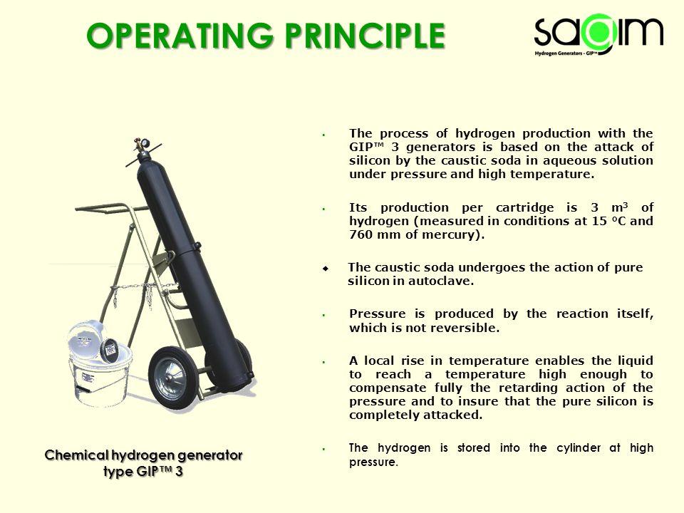   2003 SOLAR HYDROGEN GENERATOR PROTOTYPE   2005-2006 CETH (FRANCE)   2006-2007 FRAUNHOFER INSTITUTE (GERMANY) SAGIM R&D history