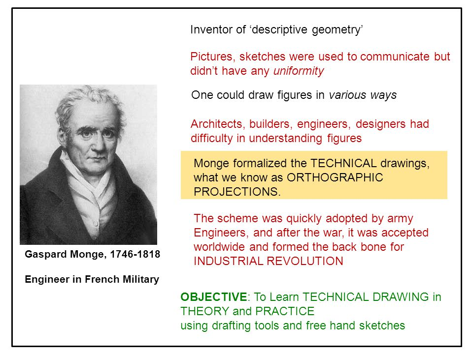 Gaspard Monge, 1746-1818 Engineer in French Military Inventor of 'descriptive geometry' Pictures, sketches were used to communicate but didn't have any uniformity Architects, builders, engineers, designers had difficulty in understanding figures One could draw figures in various ways Monge formalized the TECHNICAL drawings, what we know as ORTHOGRAPHIC PROJECTIONS.