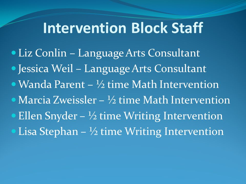 Intervention Block Staff Liz Conlin – Language Arts Consultant Jessica Weil – Language Arts Consultant Wanda Parent – ½ time Math Intervention Marcia Zweissler – ½ time Math Intervention Ellen Snyder – ½ time Writing Intervention Lisa Stephan – ½ time Writing Intervention