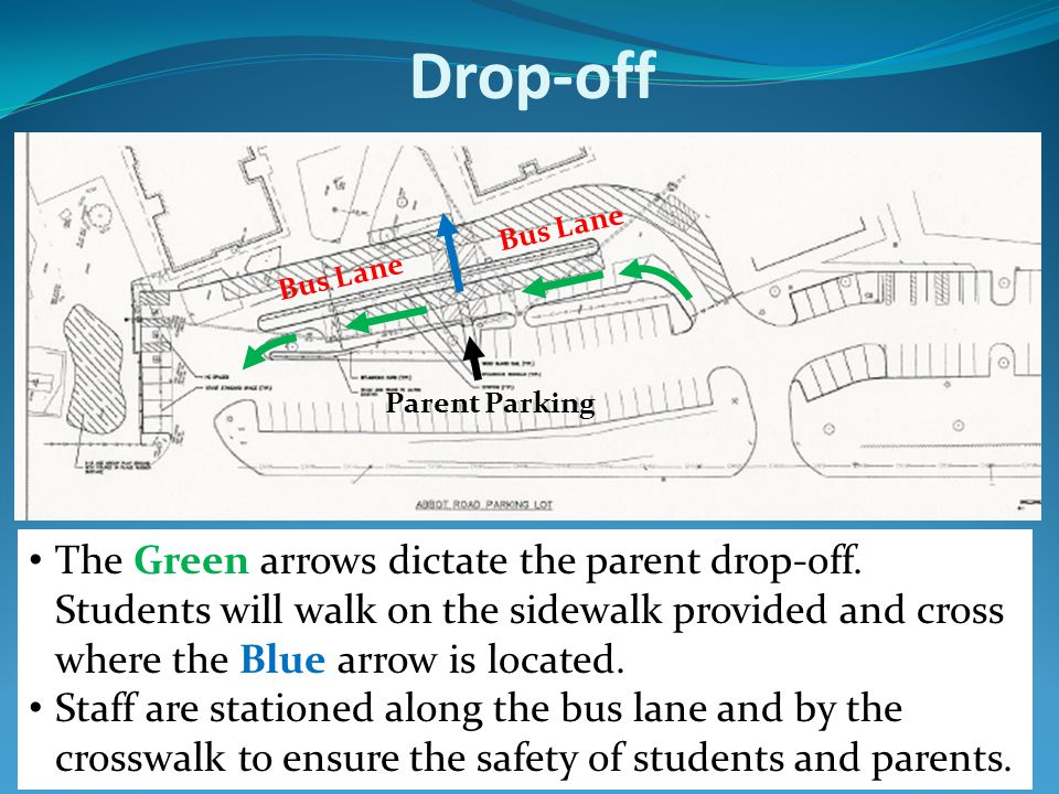 Drop-off The Green arrows dictate the parent drop-off.