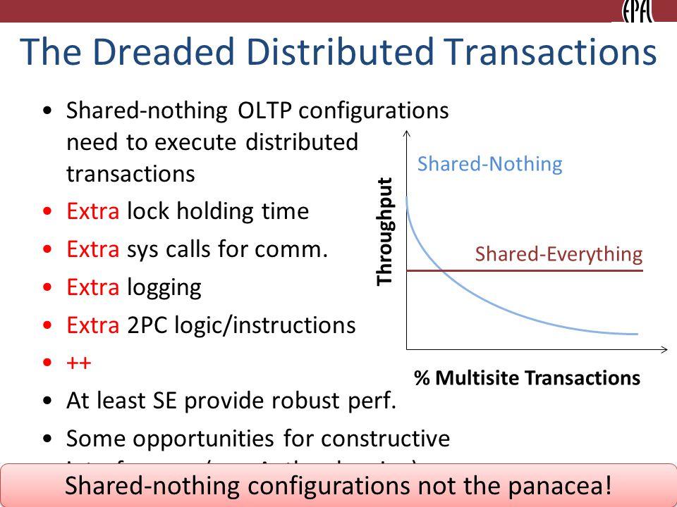 Where are the bottlenecks? Read case 14 4 Islands 10 rows Communication overhead dominates