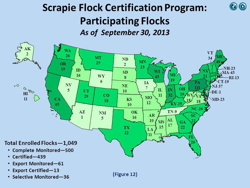 Scrapie Flock Certification Program: Participating Flocks As of September 30, 2013 Total Enrolled Flocks—1,049 Complete Monitored—500 Certified—439 Ex