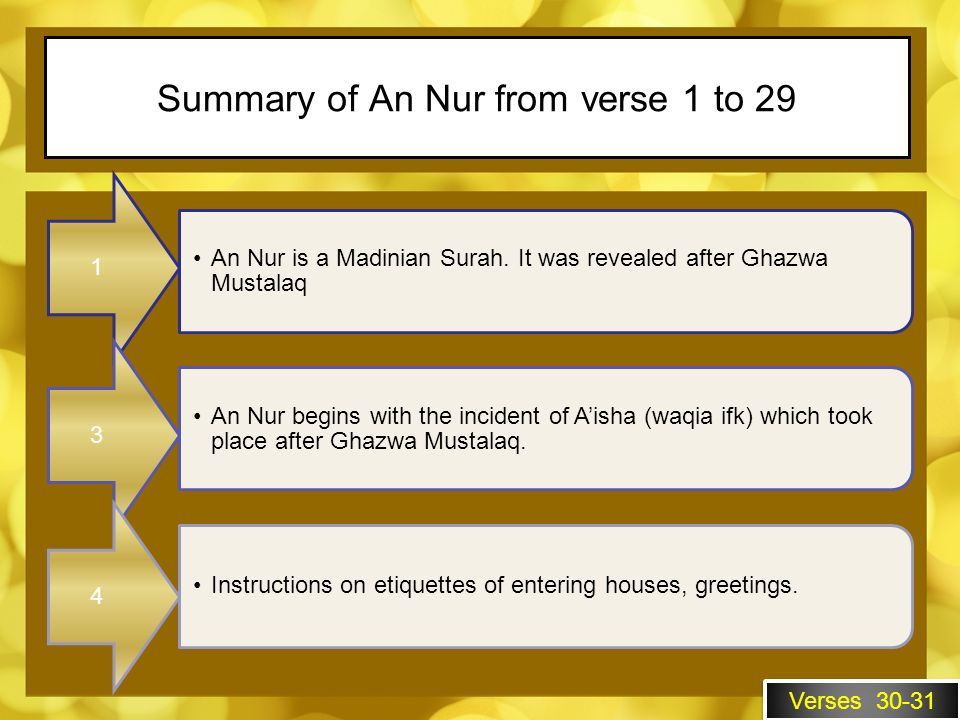 Summary of An Nur from verse 1 to 29 1 An Nur is a Madinian Surah.
