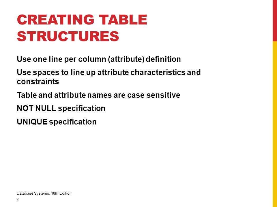 CREATING TABLE STRUCTURES Use one line per column (attribute) definition Use spaces to line up attribute characteristics and constraints Table and att