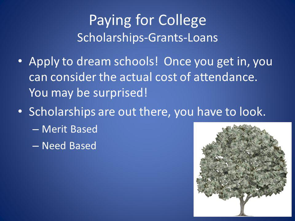 Paying for College Scholarships-Grants-Loans Apply to dream schools.
