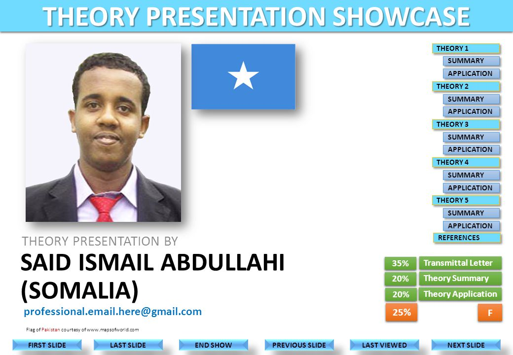 THEORY PRESENTATION BY professional.email.here@gmail.com LAST VIEWED NEXT SLIDE LAST SLIDE FIRST SLIDE PREVIOUS SLIDE END SHOW Flag of Pakistan courtesy of www.mapsofworld.com THEORY 1 THEORY 2 SUMMARY APPLICATION SUMMARY APPLICATION THEORY PRESENTATION SHOWCASE THEORY 3 SUMMARY APPLICATION THEORY 4 SUMMARY APPLICATION THEORY 5 SUMMARY APPLICATION REFERENCES SAID ISMAIL ABDULLAHI (SOMALIA) 35% 20% 25% F F 20% Transmittal Letter Theory Summary Theory Application