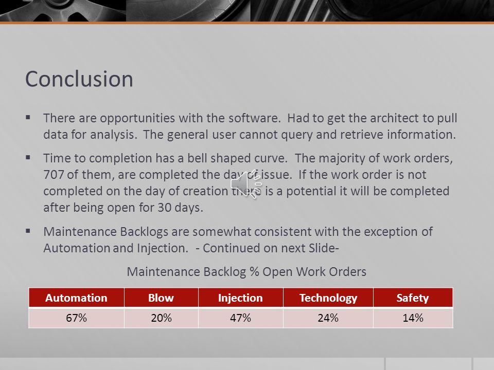 KPIV Graph- Maintenance Backlogs