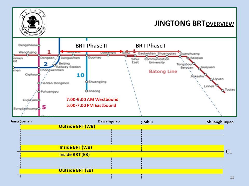 11 JINGTONG BRT OVERVIEW Sihui DawangqiaoJianguomen Shuanghuiqiao Outside BRT (WB) 7:00-9:00 AM Westbound 5:00-7:00 PM Eastbound CL BRT Phase I BRT Phase II Inside BRT (WB) Outside BRT (EB) Inside BRT (EB)