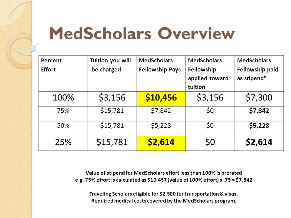 MedScholars Overview The Scholarly Concentrations and MedScholars are two, SEPARATE programs.