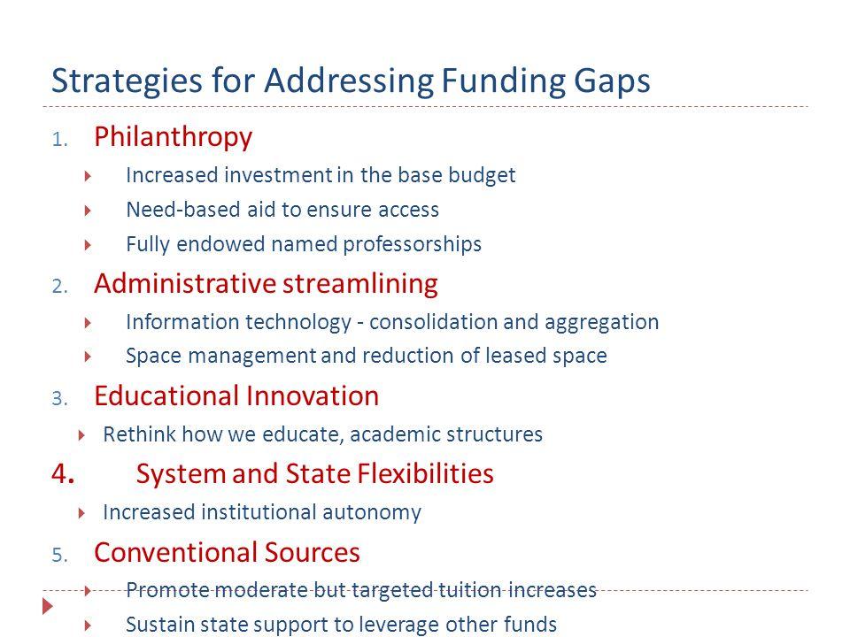 Strategies for Addressing Funding Gaps 1.