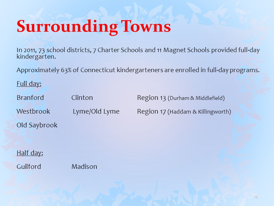 Surrounding Towns In 2011, 73 school districts, 7 Charter Schools and 11 Magnet Schools provided full-day kindergarten.