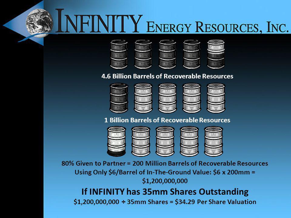 4.6 Billion Barrels of Recoverable Resources 1 Billion Barrels of Recoverable Resources 80% Given to Partner = 200 Million Barrels of Recoverable Reso