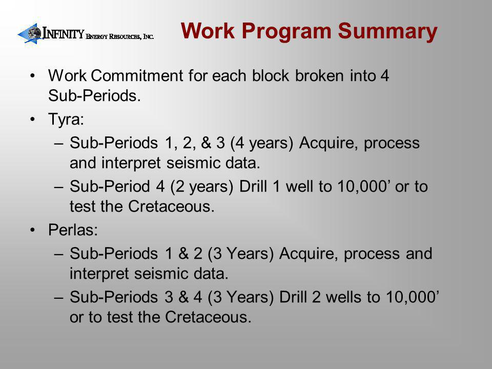 Work Program Summary Work Commitment for each block broken into 4 Sub-Periods. Tyra: –Sub-Periods 1, 2, & 3 (4 years) Acquire, process and interpret s