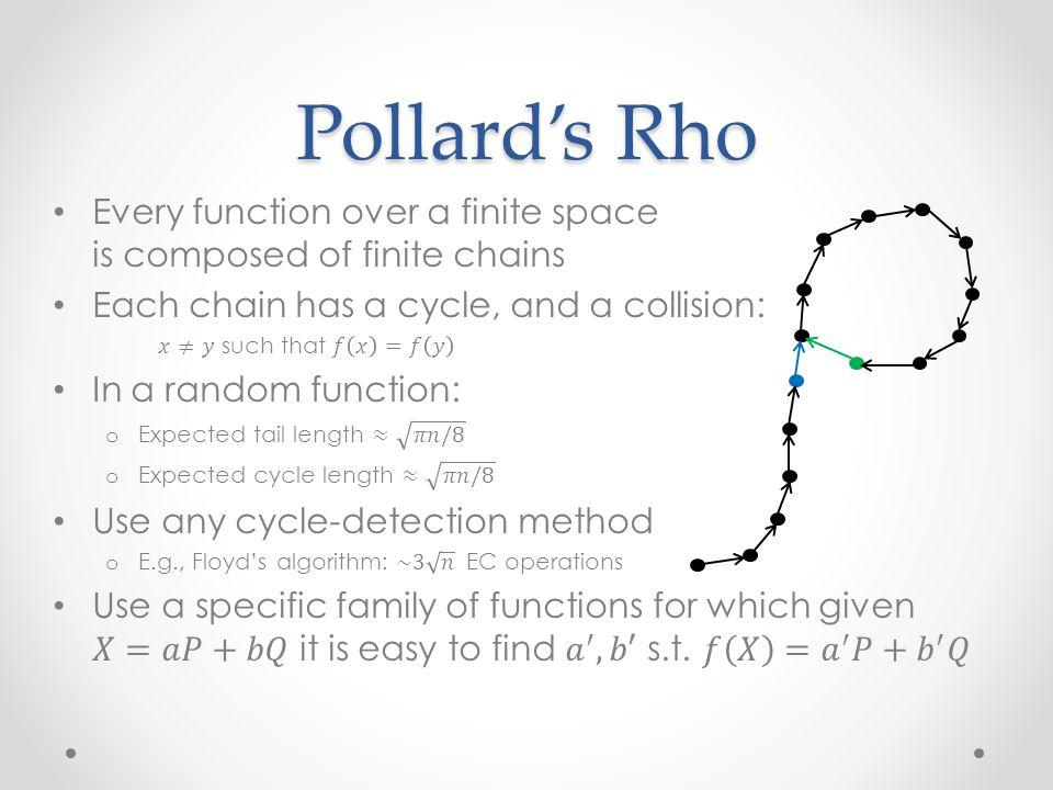 Pollard's Rho