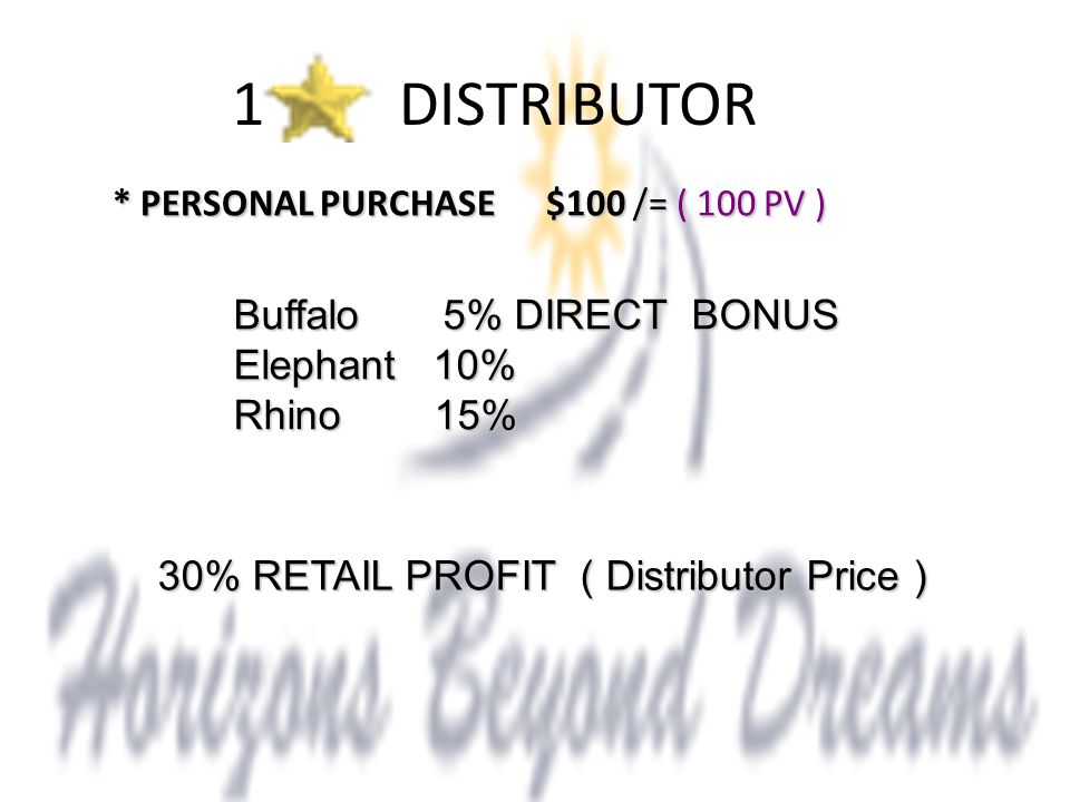 1 DISTRIBUTOR * PERSONAL PURCHASE $100 /= ( 100 PV ) * PERSONAL PURCHASE $100 /= ( 100 PV ) 30% RETAIL PROFIT ( Distributor Price ) Buffalo 5% DIRECT