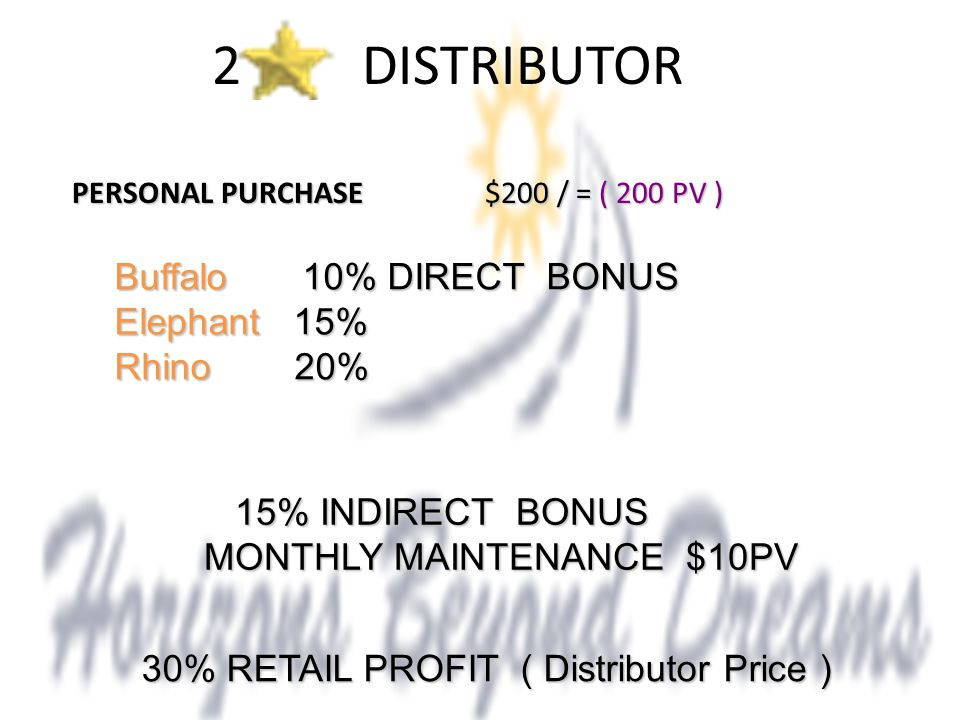 2 DISTRIBUTOR PERSONAL PURCHASE $200 / = ( 200 PV ) PERSONAL PURCHASE $200 / = ( 200 PV ) 30% RETAIL PROFIT ( Distributor Price ) Buffalo 10% DIRECT B