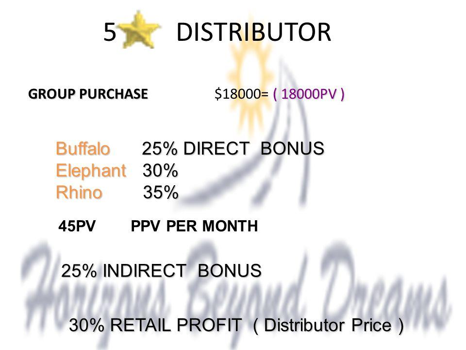 5 DISTRIBUTOR GROUP PURCHASE ( 18000PV ) GROUP PURCHASE $18000= ( 18000PV ) 30% RETAIL PROFIT ( Distributor Price ) Buffalo 25% DIRECT BONUS Elephant 30% Rhino 35% 25% INDIRECT BONUS 25% INDIRECT BONUS 45PV PPV PER MONTH