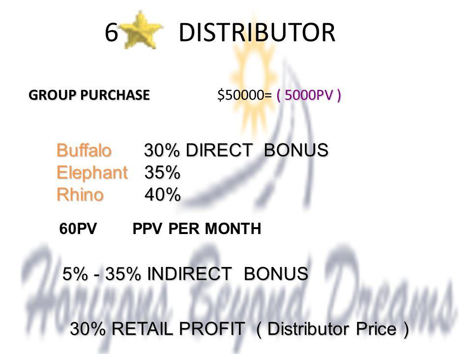 6 DISTRIBUTOR GROUP PURCHASE ( 5000PV ) GROUP PURCHASE $50000= ( 5000PV ) 30% RETAIL PROFIT ( Distributor Price ) Buffalo 30% DIRECT BONUS Elephant 35% Rhino 40% 5% - 35% INDIRECT BONUS 5% - 35% INDIRECT BONUS 60PV PPV PER MONTH