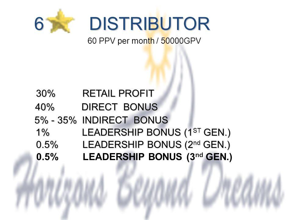 6 DISTRIBUTOR 30% RETAIL PROFIT 40% DIRECT BONUS 5% - 35% INDIRECT BONUS 1% LEADERSHIP BONUS (1 ST GEN.) 60 PPV per month / 50000GPV 0.5% LEADERSHIP BONUS (2 nd GEN.) 0.5% LEADERSHIP BONUS (3 nd GEN.)