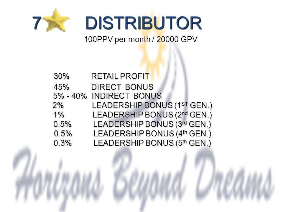 7 DISTRIBUTOR 30% RETAIL PROFIT 45% DIRECT BONUS 5% - 40% INDIRECT BONUS 2% LEADERSHIP BONUS (1 ST GEN.) 0.5% LEADERSHIP BONUS (4 th GEN.) 0.5% LEADERSHIP BONUS (4 th GEN.) 100PPV per month / 20000 GPV 0.5% LEADERSHIP BONUS (3 rd GEN.) 1% LEADERSHIP BONUS (2 nd GEN.) 0.3% LEADERSHIP BONUS (5 th GEN.)