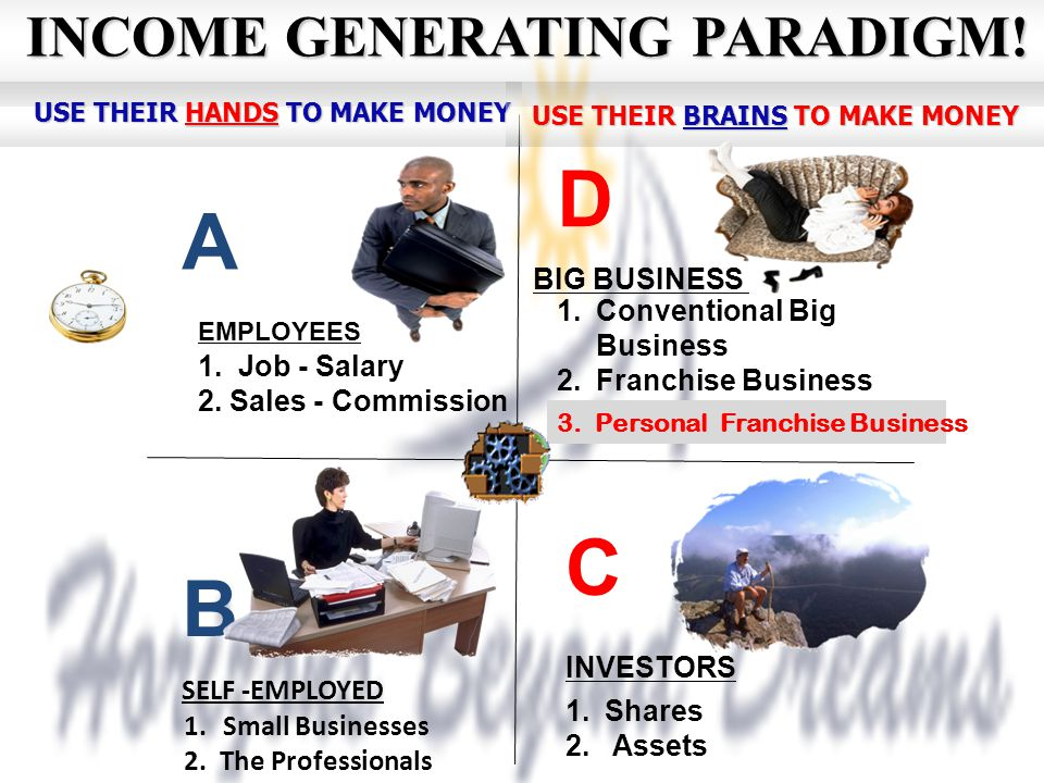 3. Personal Franchise Business INCOME GENERATING PARADIGM! INCOME GENERATING PARADIGM! USE THEIR HANDS TO MAKE MONEY USE THEIR HANDS TO MAKE MONEY USE
