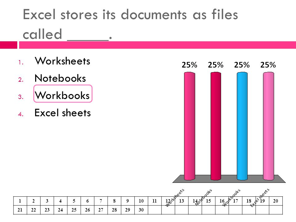 Excel stores its documents as files called _____. 1. Worksheets 2. Notebooks 3. Workbooks 4. Excel sheets 1234567891011121314151617181920 212223242526