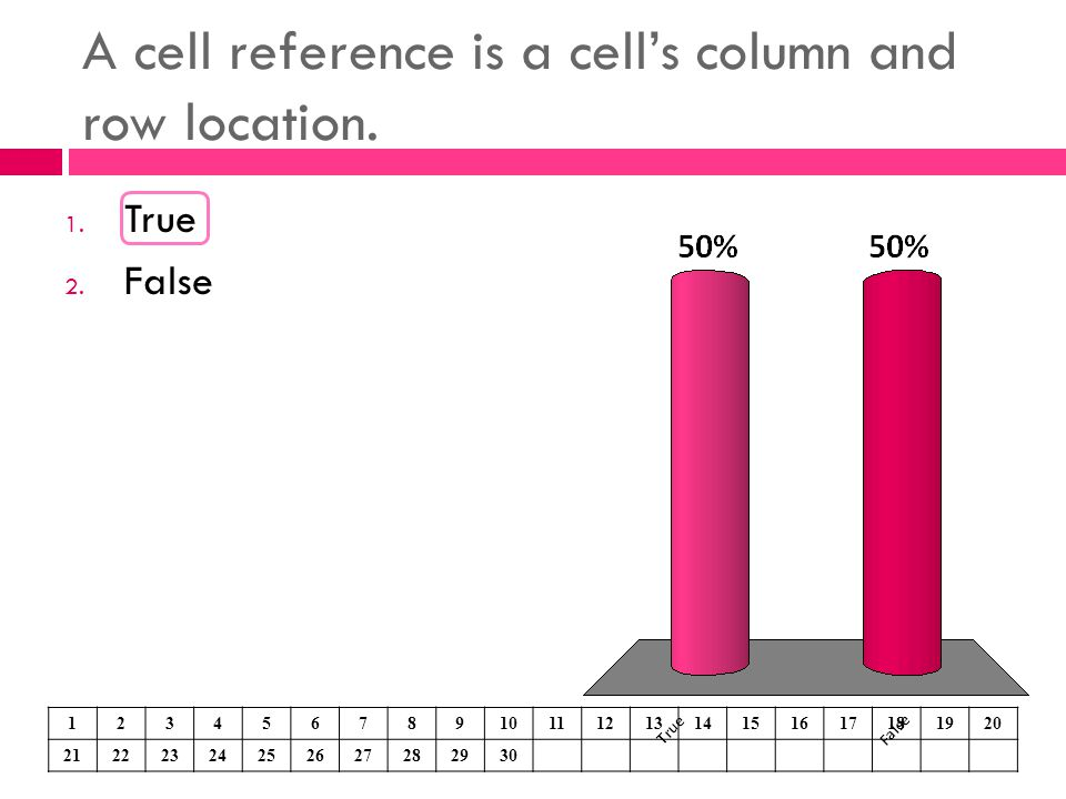 The active cell is surrounded by a dark border.1.