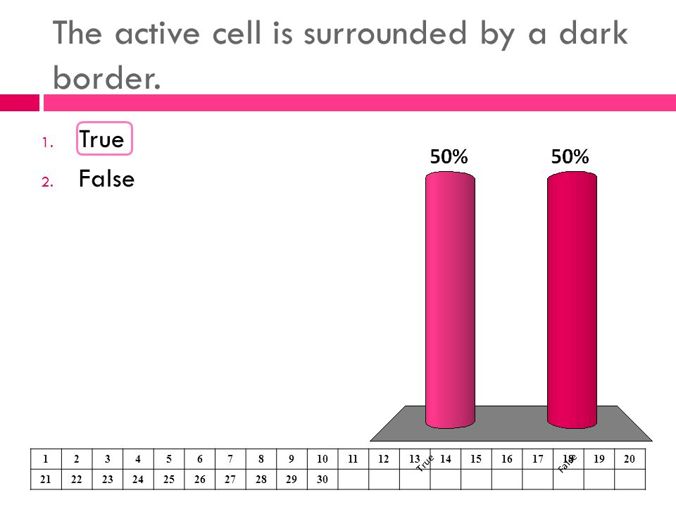 The formula bar displays the contents of the active cell.