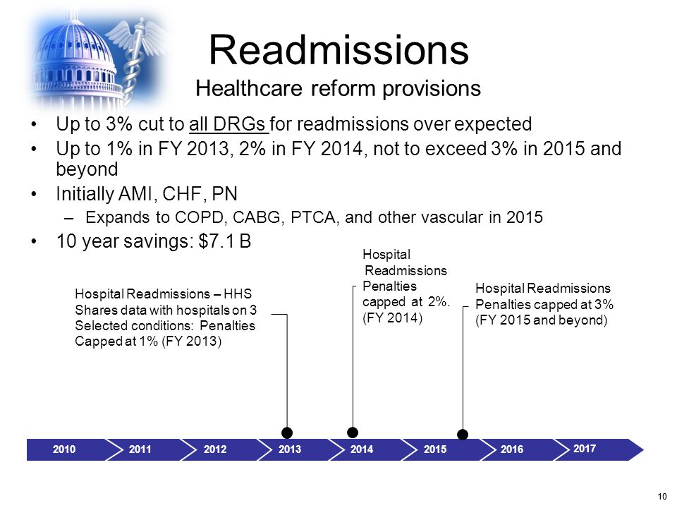 10 Readmissions Healthcare reform provisions Up to 3% cut to all DRGs for readmissions over expected Up to 1% in FY 2013, 2% in FY 2014, not to exceed